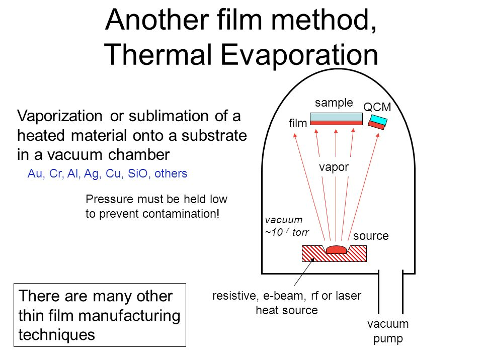 Another film method, Thermal Evaporation
