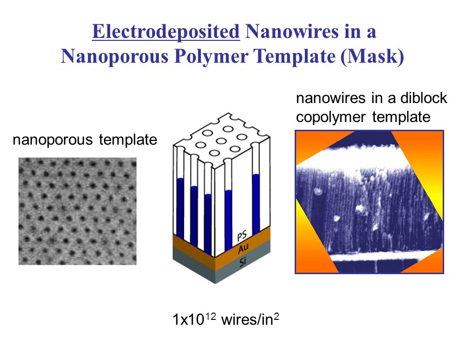 Electrodeposited Nanowires in a Nanoporous Polymer Template (Mask)