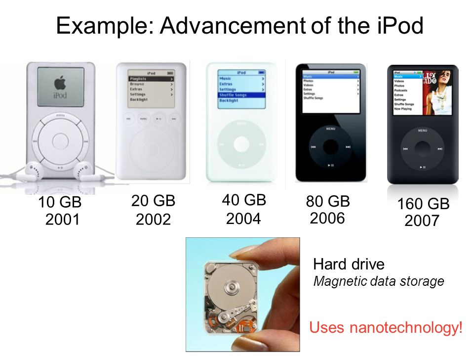 Example: Advancement of the iPod