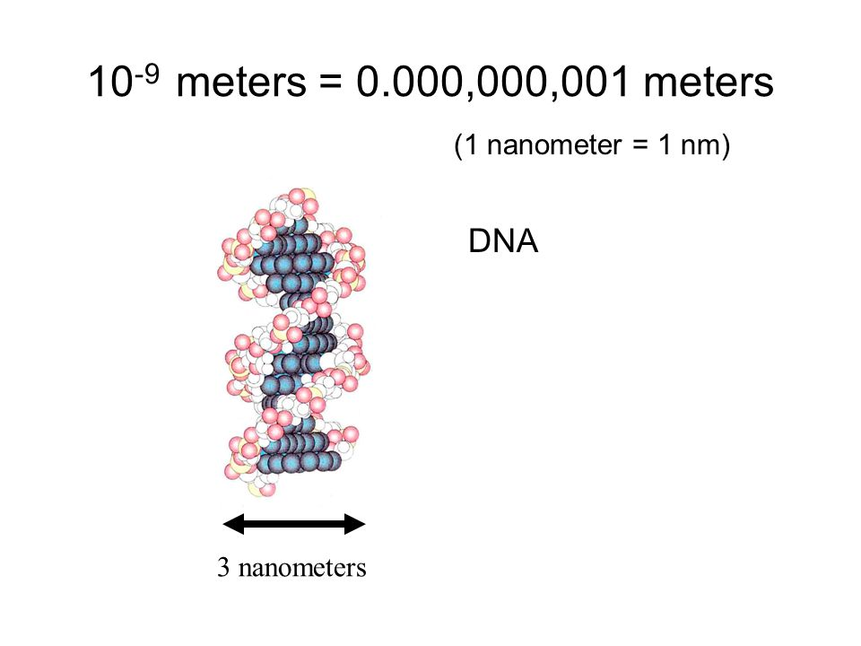 10-9 meters = 0.000,000,001 meters DNA (1 nanometer = 1 nm)
