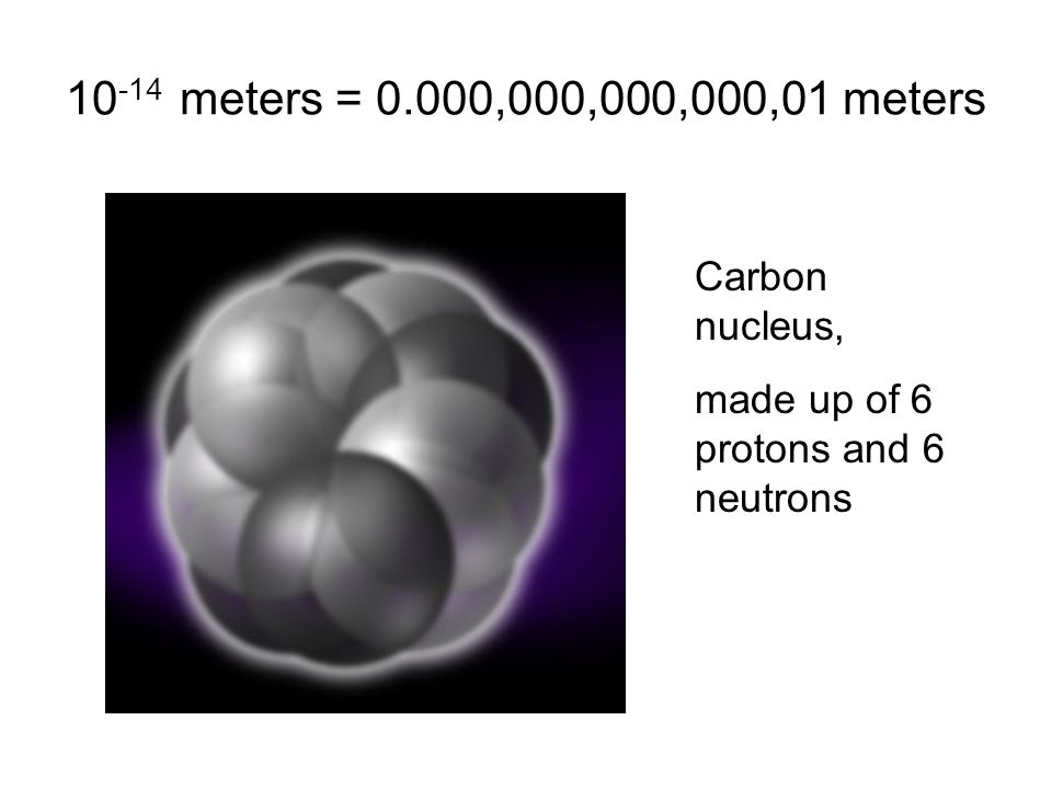 10-14 meters = 0.000,000,000,000,01 meters Carbon nucleus,