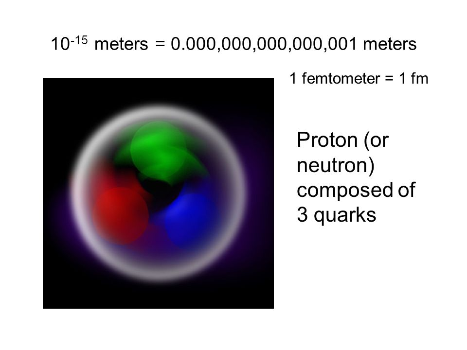 Proton (or neutron) composed of 3 quarks