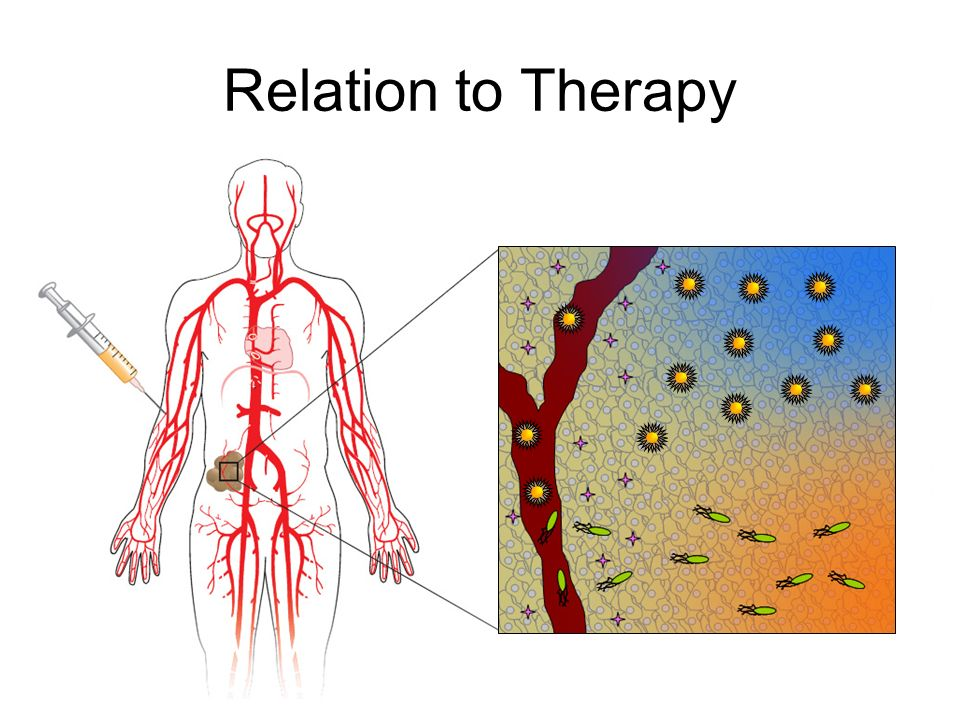 Relation to Therapy