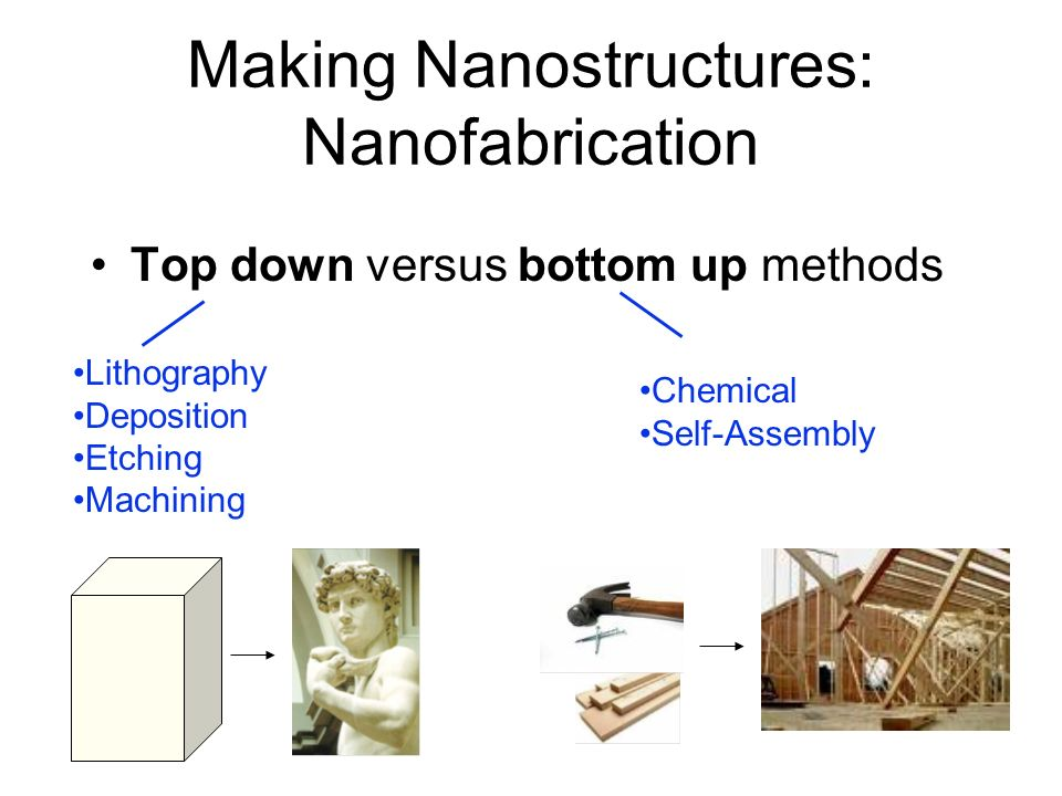Making Nanostructures: Nanofabrication