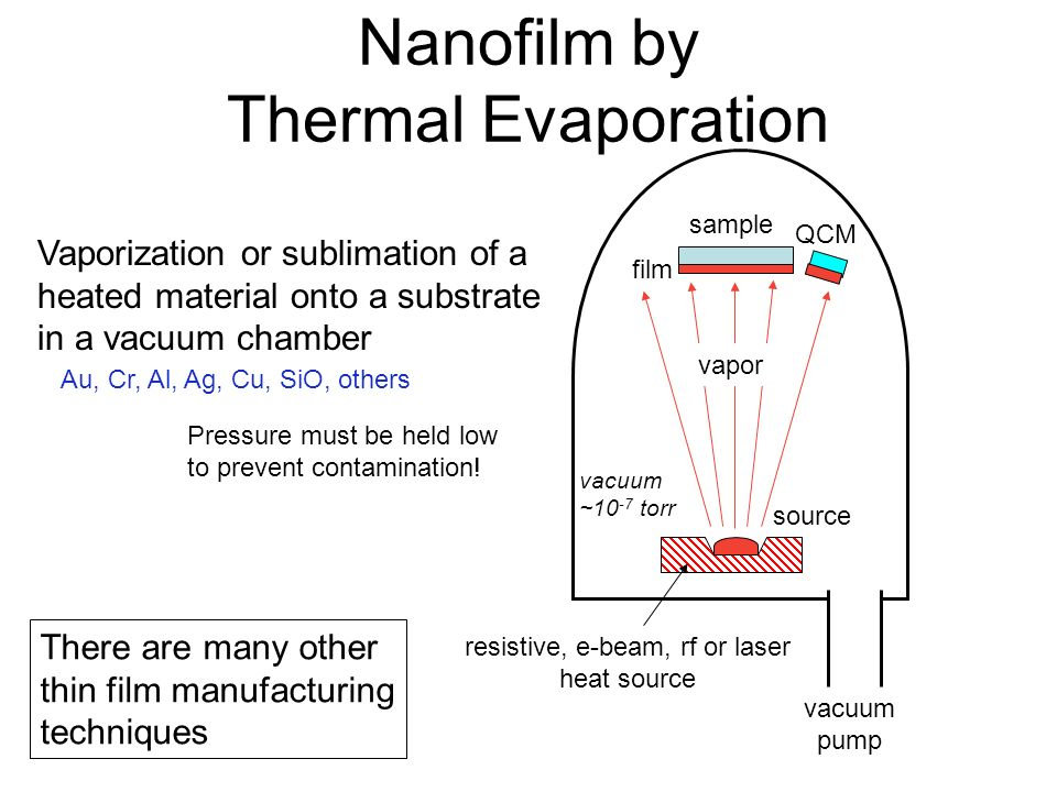 Nanofilm by Thermal Evaporation