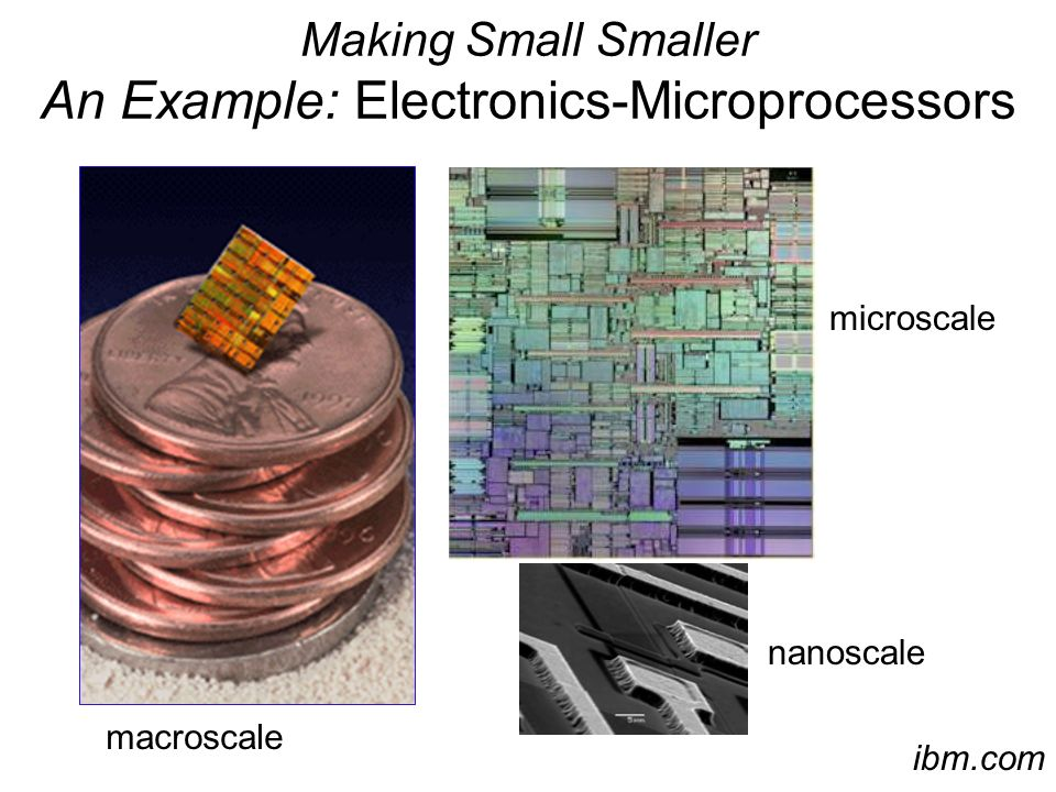 Making Small Smaller An Example: Electronics-Microprocessors