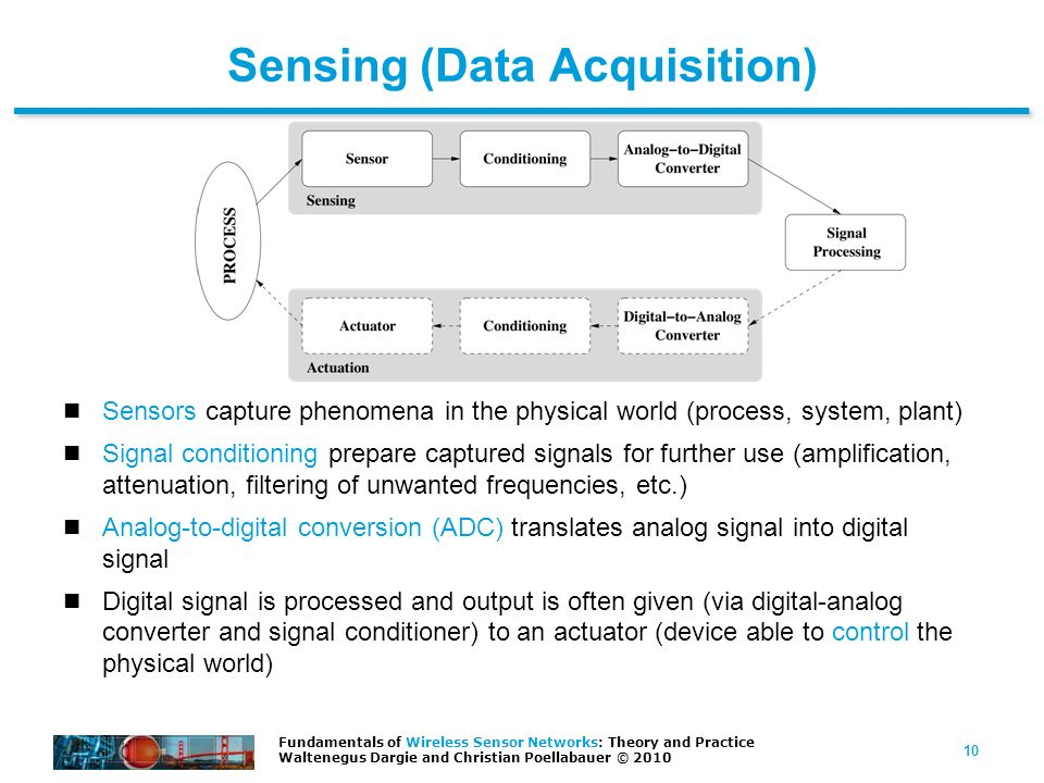 Sensing (Data Acquisition)