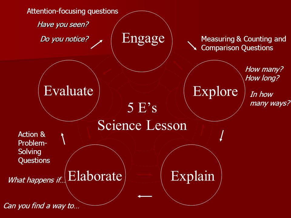 Engage Evaluate Explore 5 E's Science Lesson Elaborate Explain