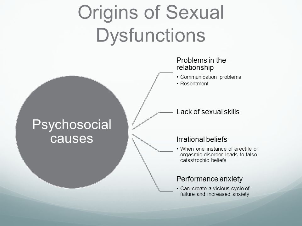 sexual intercourse with performing problems