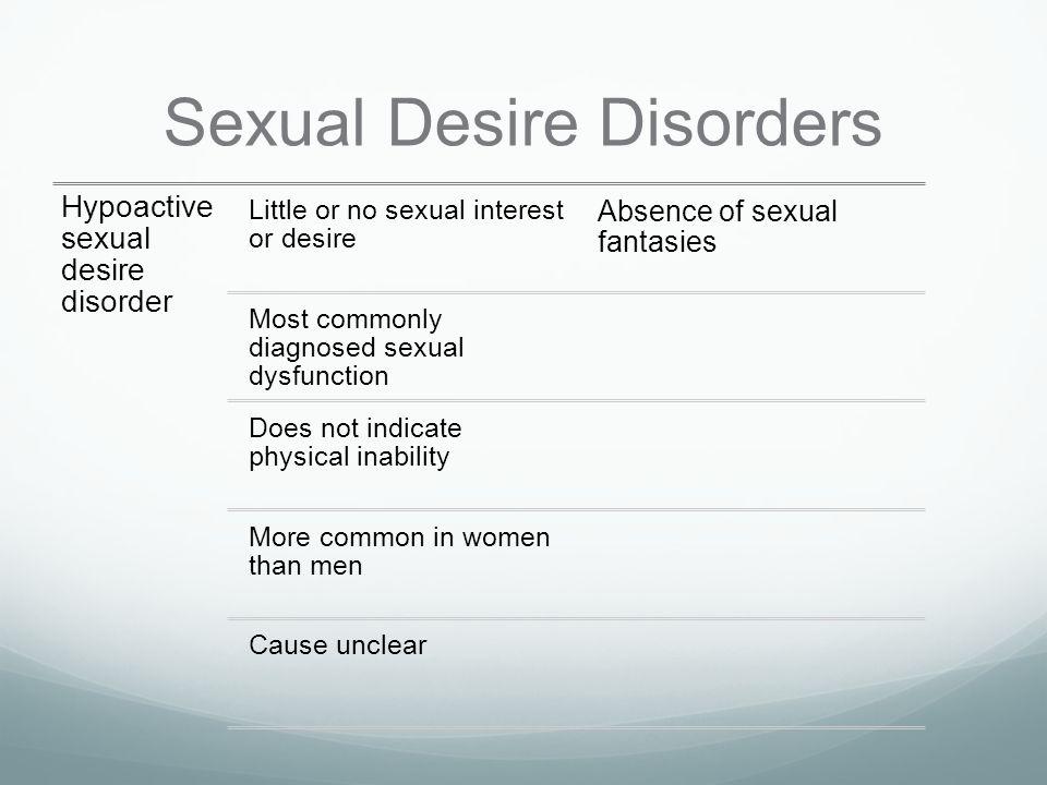 Male hypoactive sexual desire disorder
