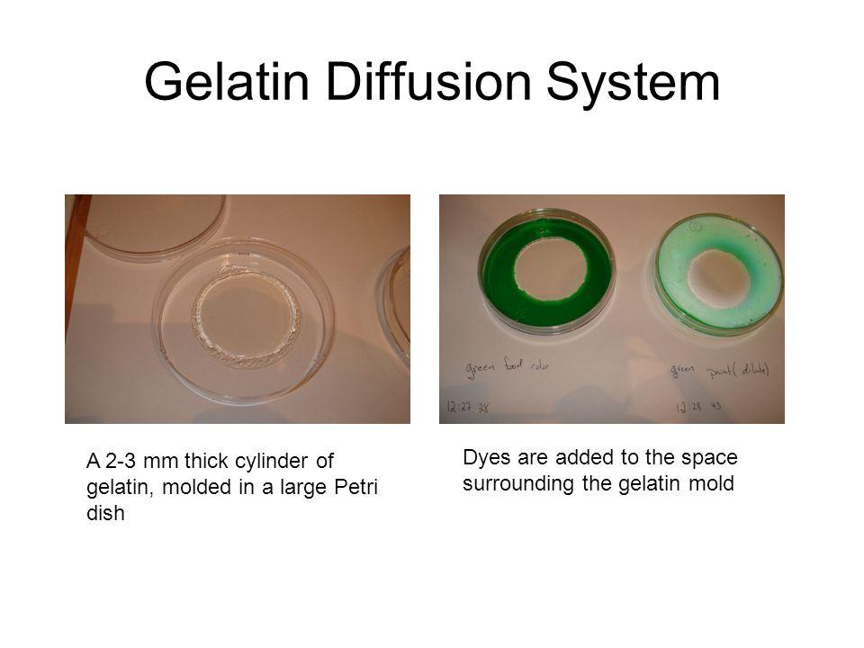 Gelatin Diffusion System