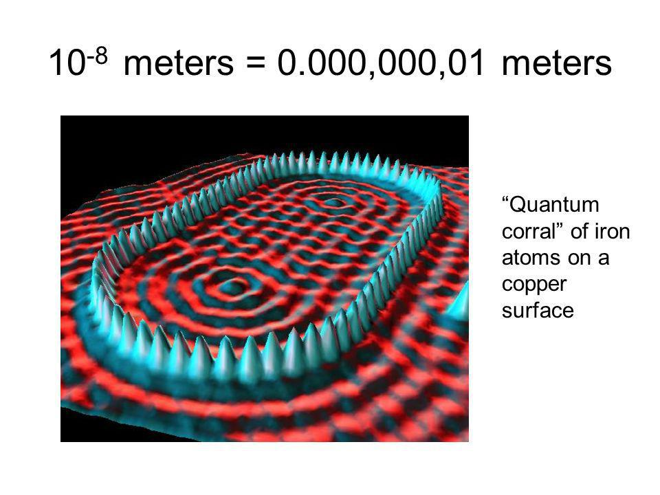 10-8 meters = 0.000,000,01 meters Quantum corral of iron atoms on a copper surface