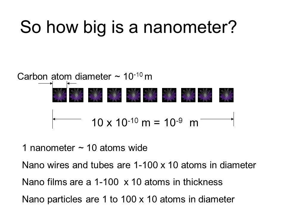 So how big is a nanometer