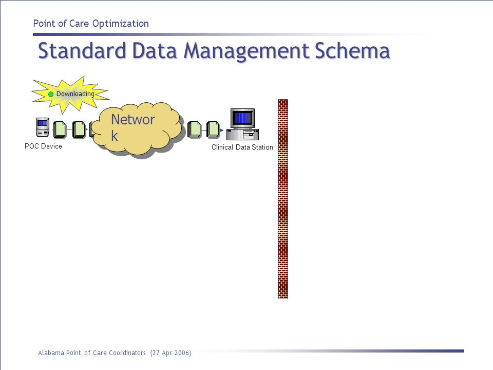Standard Data Management Schema