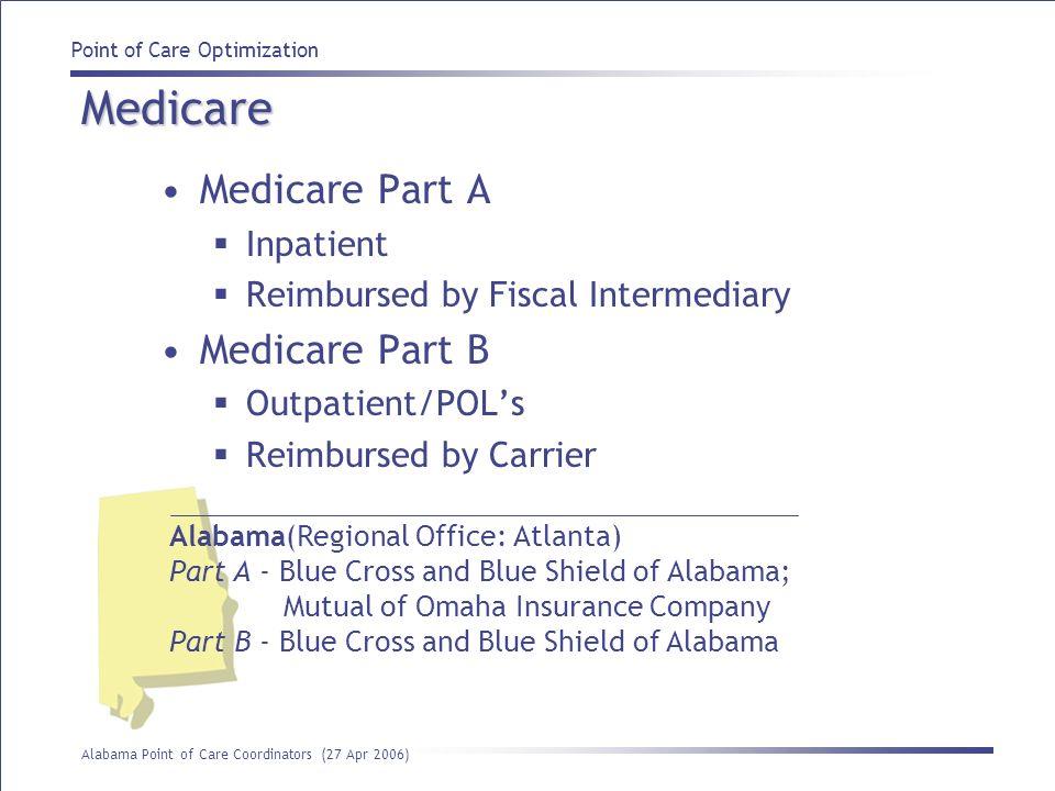 Medicare Medicare Part A Medicare Part B Inpatient