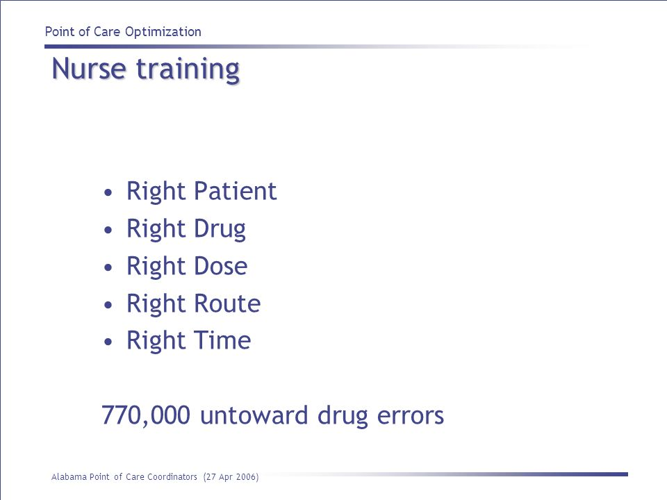 Nurse training Right Patient Right Drug Right Dose Right Route