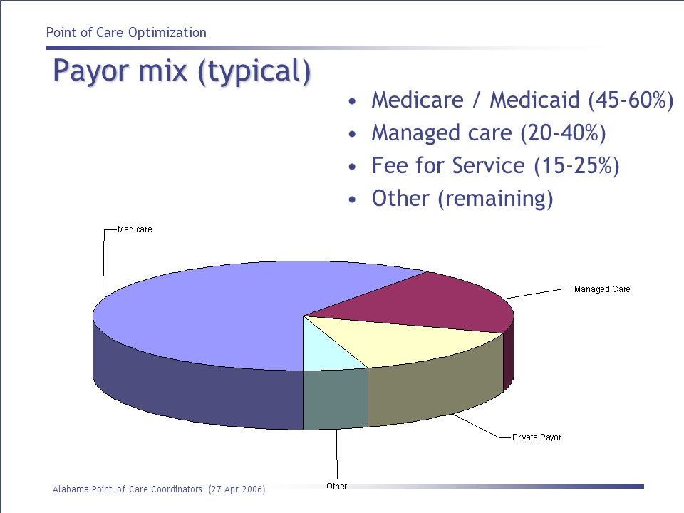 Payor mix (typical) Medicare / Medicaid (45-60%) Managed care (20-40%)