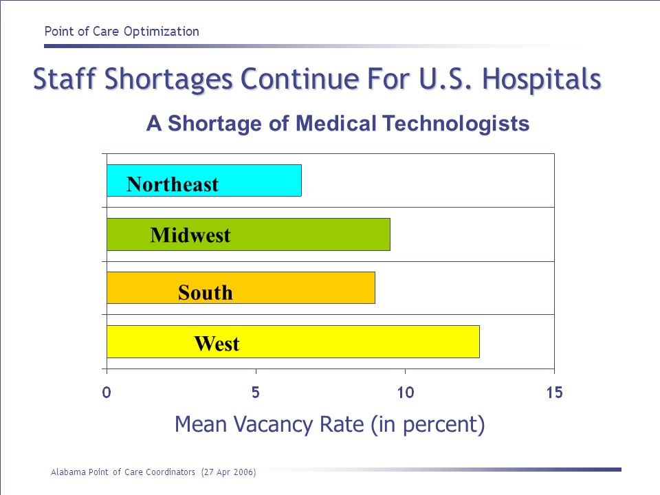 Staff Shortages Continue For U.S. Hospitals