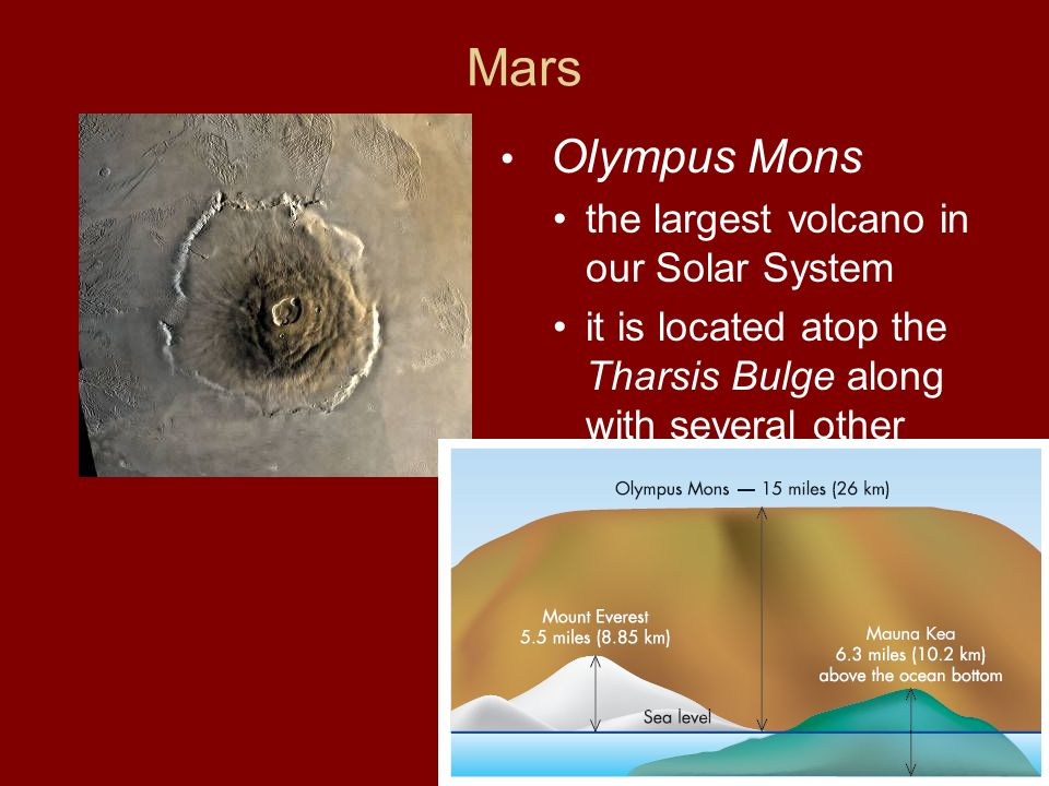 Mars Olympus Mons the largest volcano in our Solar System