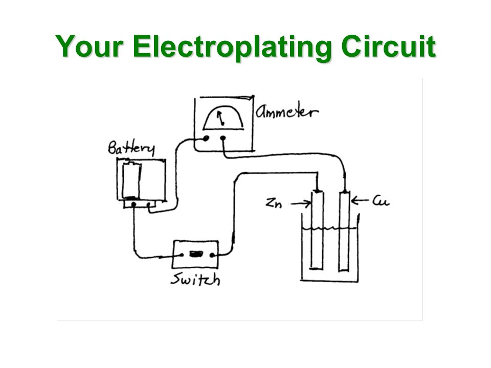Your Electroplating Circuit