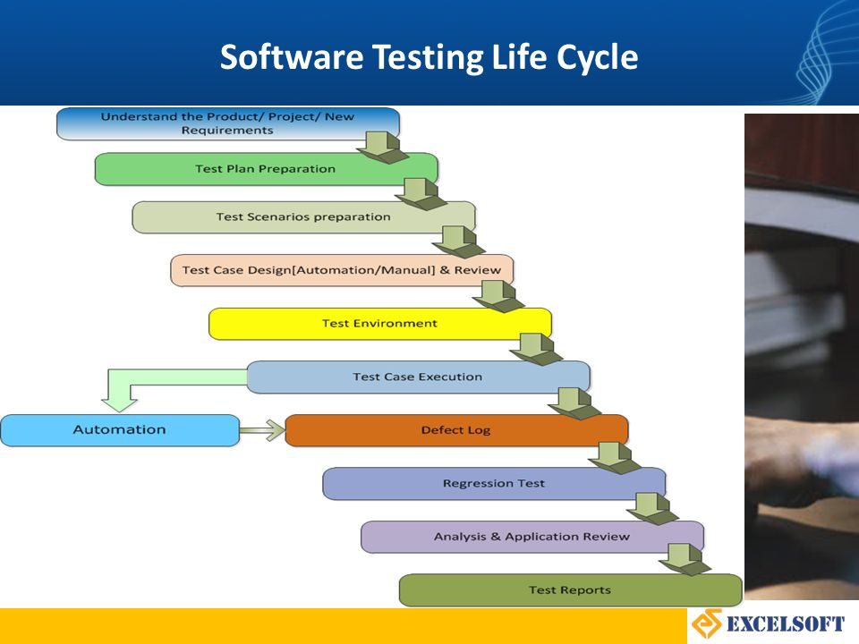 Software Testing Life Cycle  Ppt Video Online Download. 1800 General Now Insurance Whats The Best Ira. Free Way To Lose Weight Dr Atkinson Las Vegas. Italian Language History Loyola Executive Mba. Colonial Life Disability Laser Tattoo Removal. Review Moving Companies Senior Care Resources. Central Air Conditioner Blower. Advantage Security Corp Night College Courses. Online Universities List Windows Patch Server