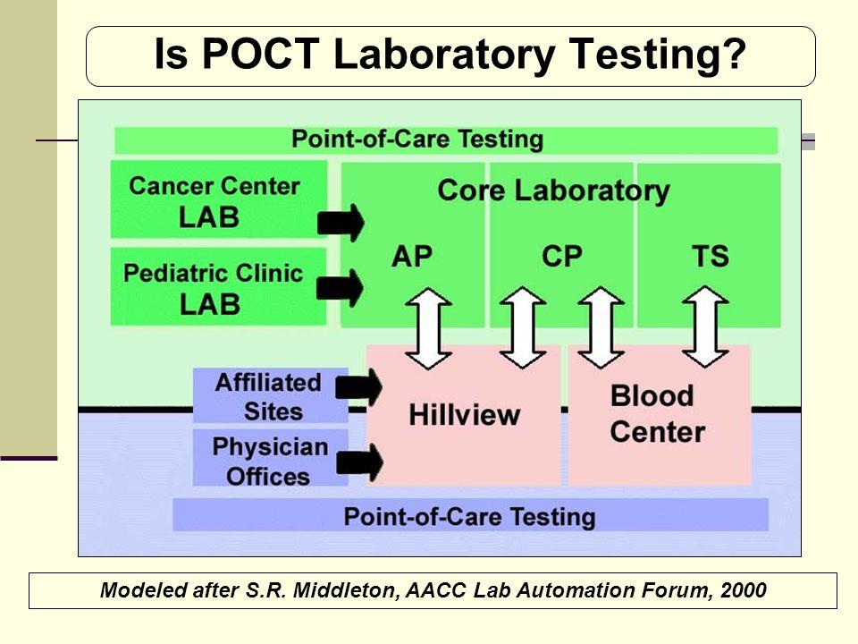 Is POCT Laboratory Testing