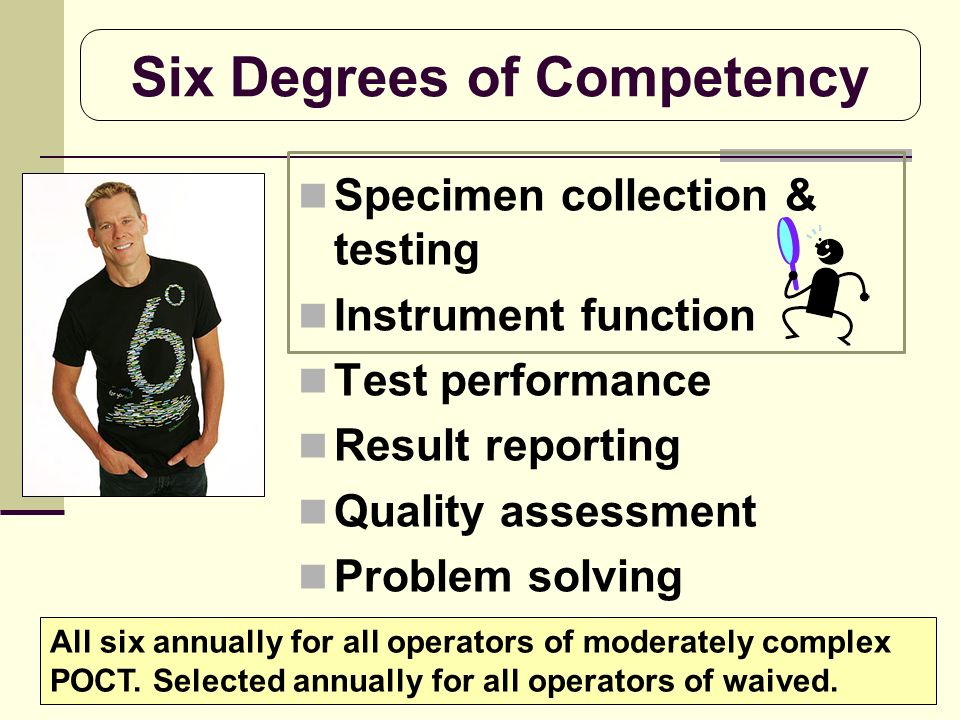Six Degrees of Competency