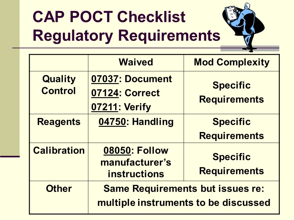 CAP POCT Checklist Regulatory Requirements
