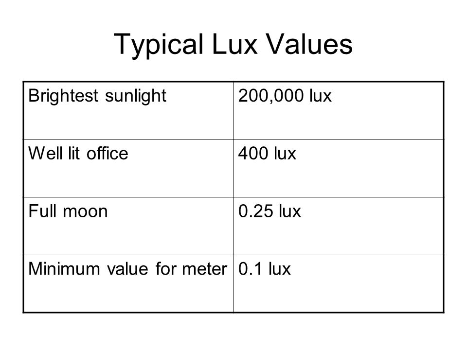 Typical Lux Values Brightest sunlight 200,000 lux Well lit office