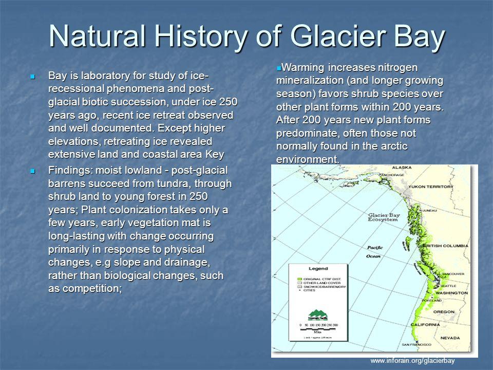 Natural History of Glacier Bay