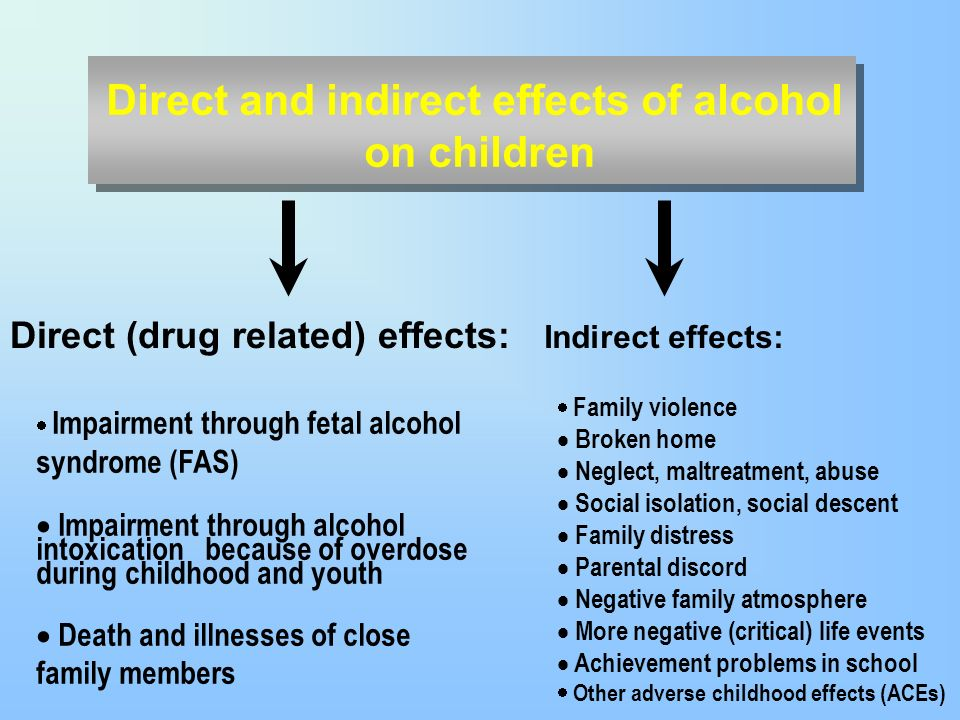 Direct+and+indirect+effects+of+alcohol.j