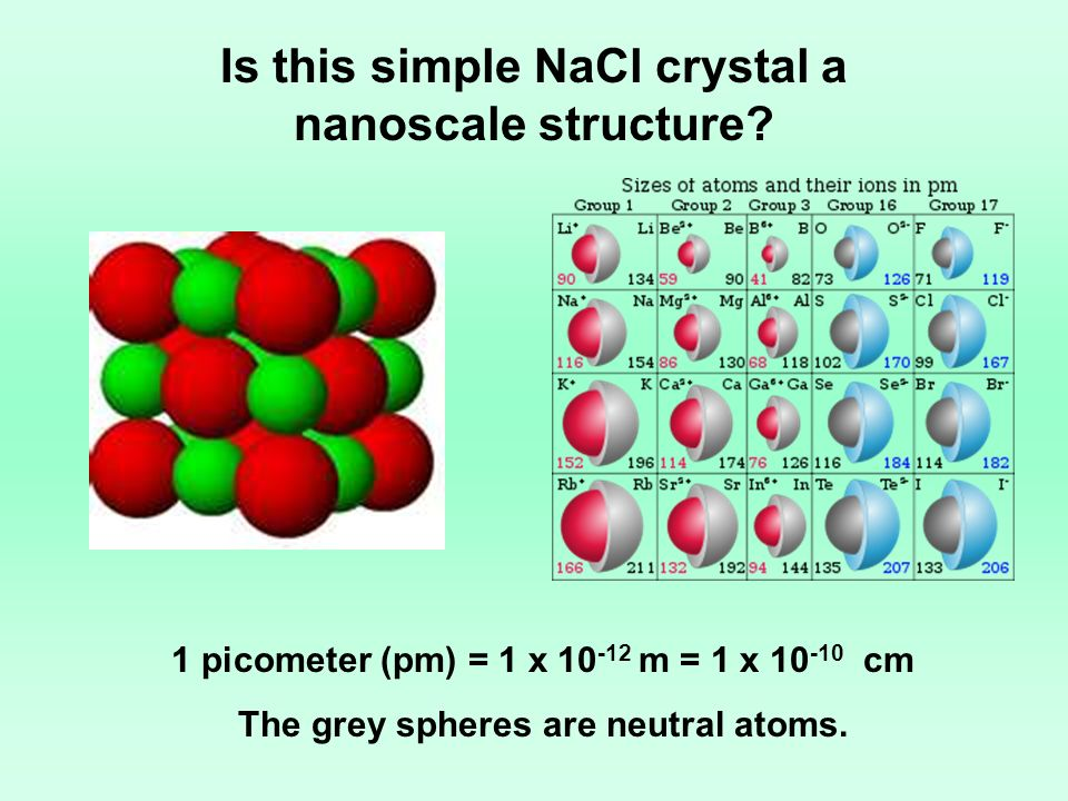 Is this simple NaCl crystal a nanoscale structure
