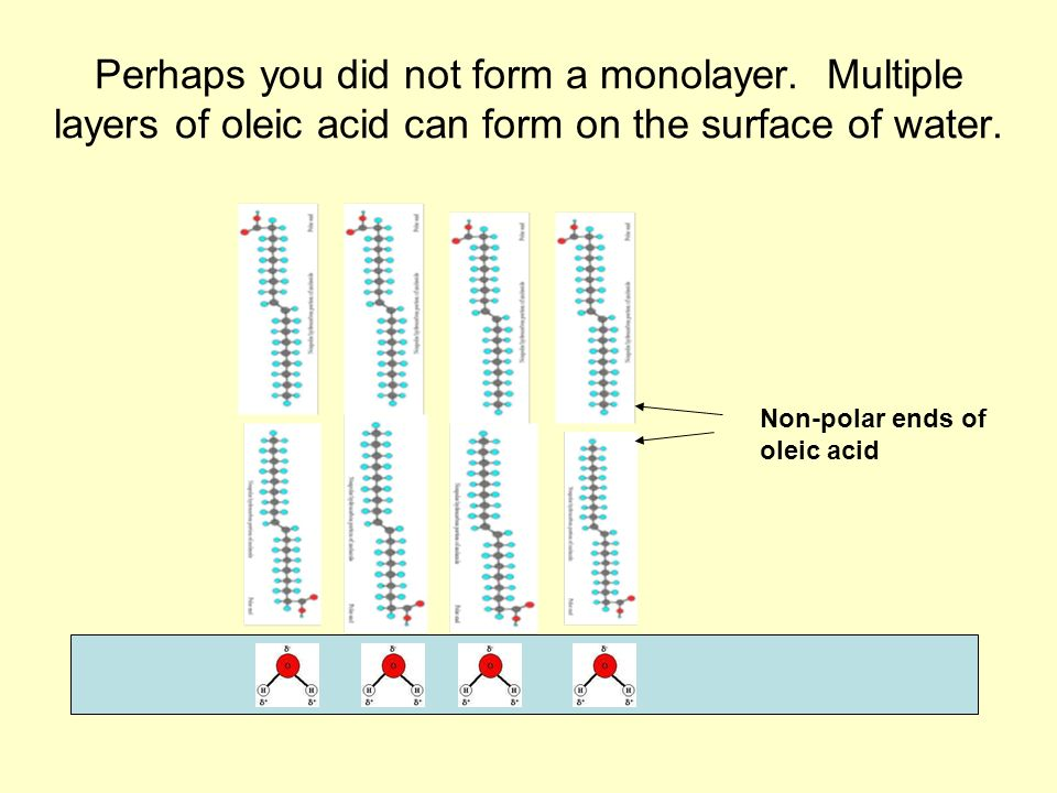 Perhaps you did not form a monolayer