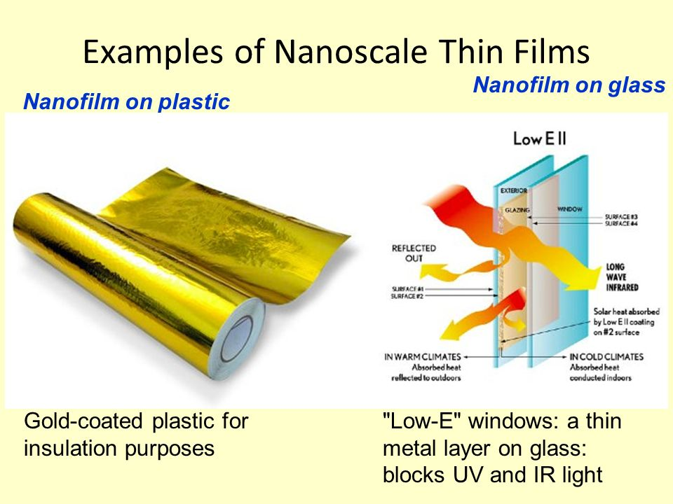 Examples of Nanoscale Thin Films