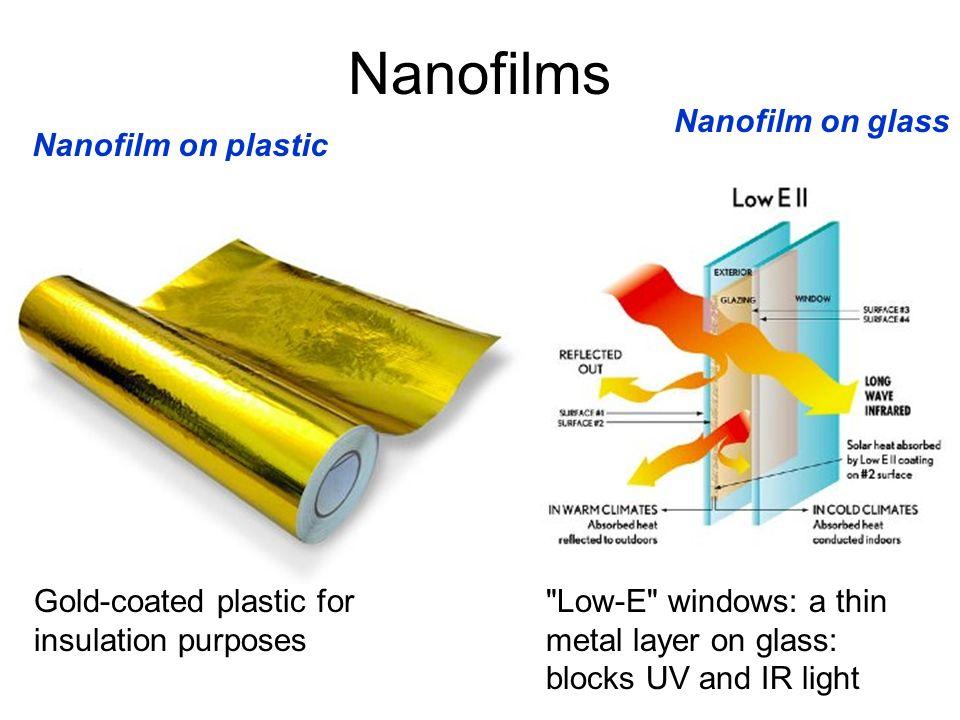 Nanofilms Nanofilm on glass Nanofilm on plastic