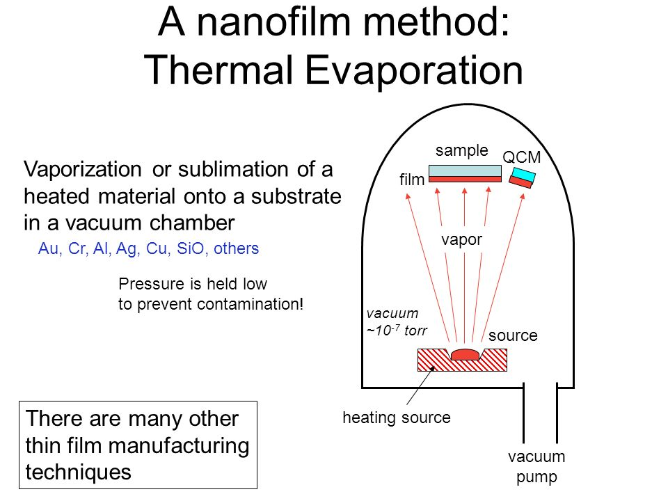 A nanofilm method: Thermal Evaporation