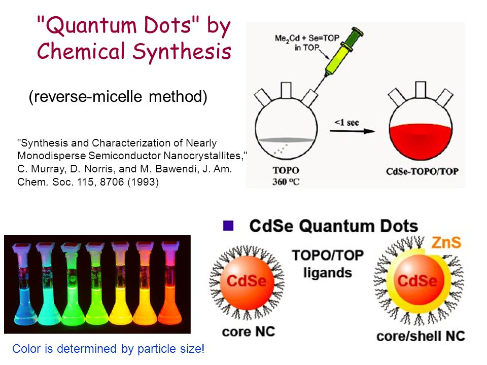 Quantum Dots by Chemical Synthesis (reverse-micelle method)