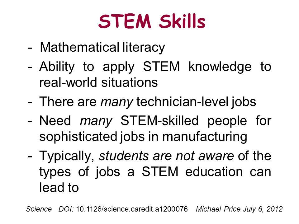 STEM Skills - Mathematical literacy
