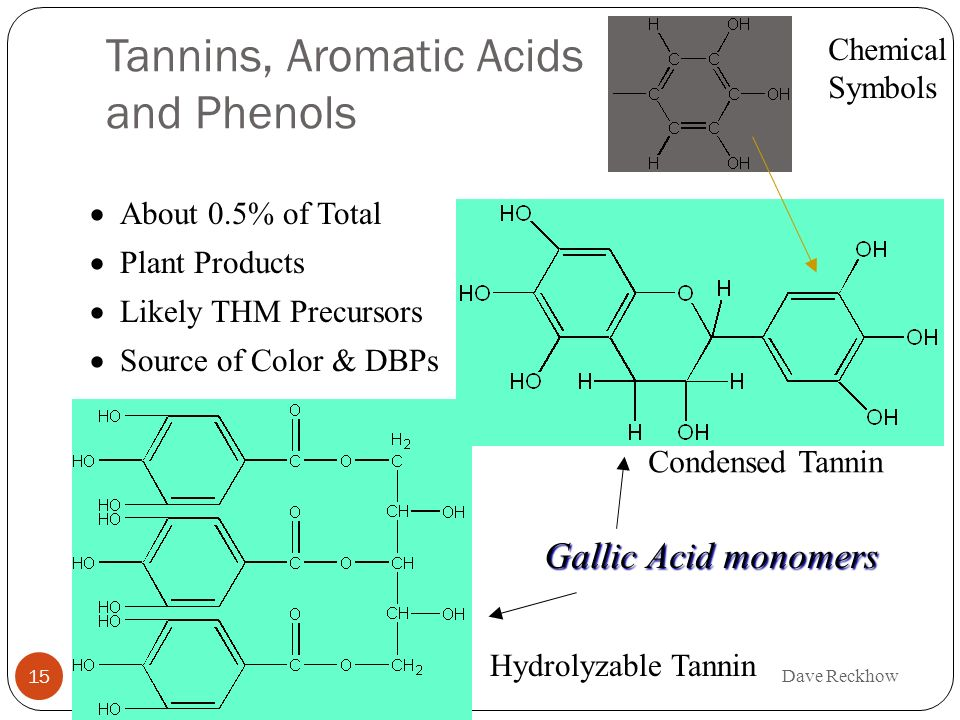 Tannins, Aromatic Acids and Phenols