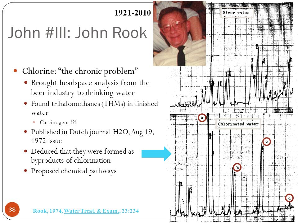 John #III: John Rook Chlorine: the chronic problem