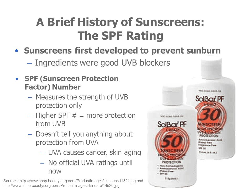A Brief History of Sunscreens: The SPF Rating