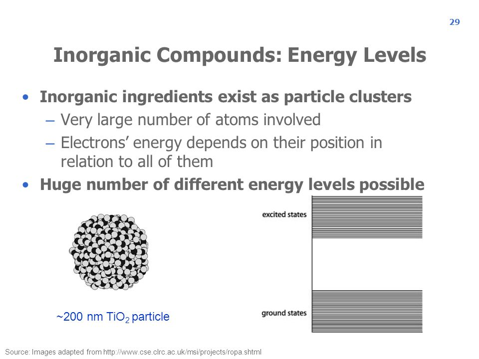 Inorganic Compounds: Energy Levels