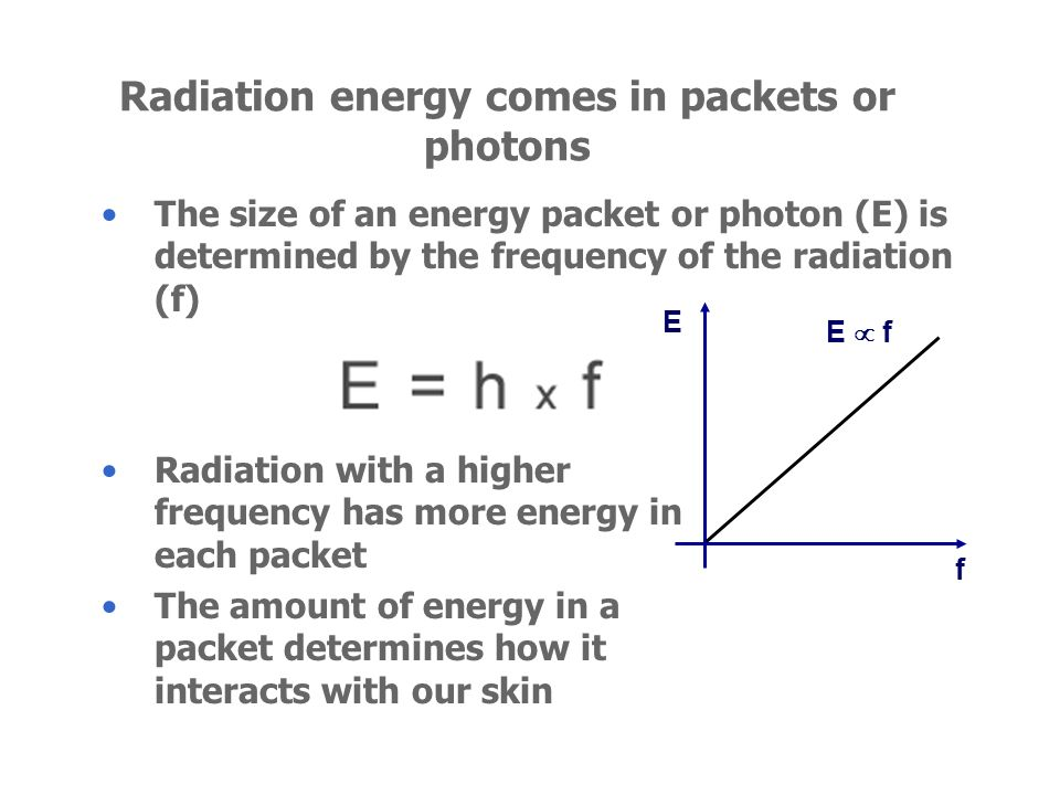 Radiation energy comes in packets or photons