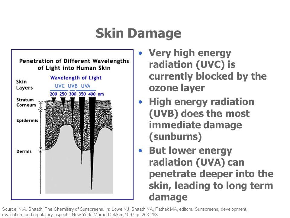 Ozone, UV, and Nanoparticles