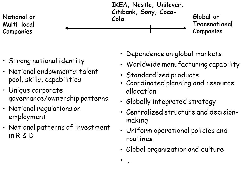 global structure of ikea Ingvar kamprad, a swedish entrepreneur who hid his fascist past and became one of the world's richest men by turning simply-designed, low-cost furniture into the global ikea empire, died on.
