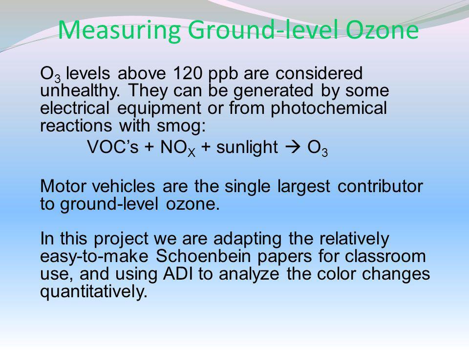 Measuring Ground-level Ozone
