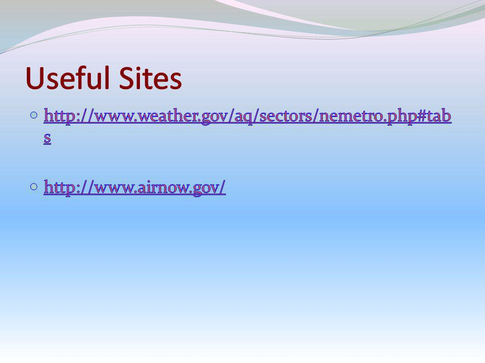 Useful Sites http://www.weather.gov/aq/sectors/nemetro.php#tabs