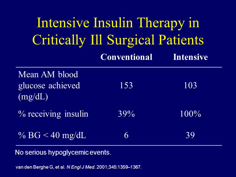 Intensive Insulin Therapy in Critically Ill Surgical Patients