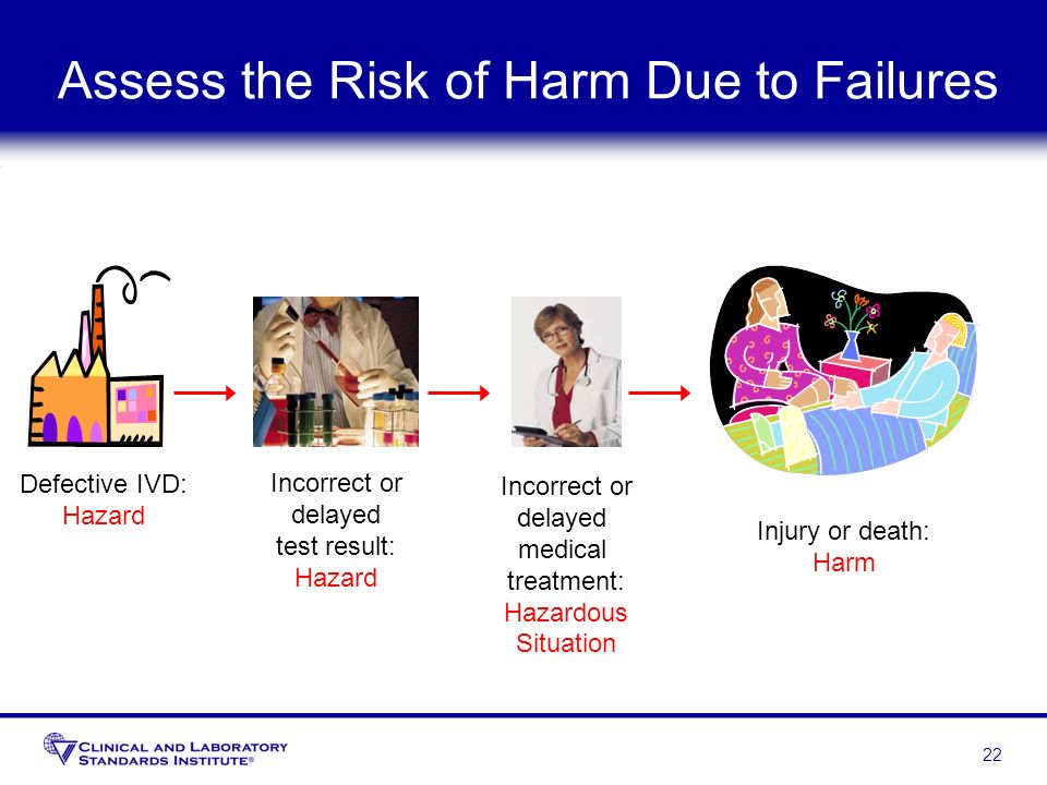 Assess the Risk of Harm Due to Failures