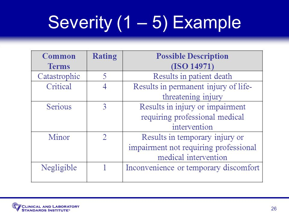 Severity (1 – 5) Example Common Terms Rating Possible Description